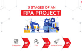 3 stage of an rpa project wp size
